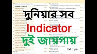 Forex All Indicators List Bangla Tutorial [bd pips]