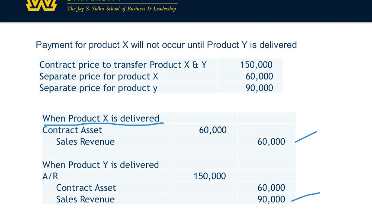 Revenue Recognition Contract Assets And Liabilities Youtube