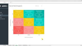 9 Box Grid Talent Management Template