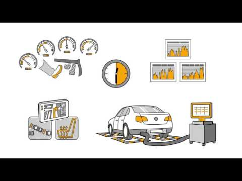 What means RDE, WLTP, NEDC   Measuring fuel consumption and emissions  explained in a simpleway!
