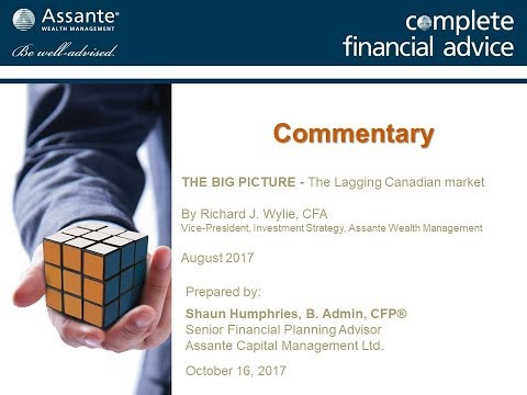 Commentary Market Review - The Big Picture - The Lagging Canadian Market