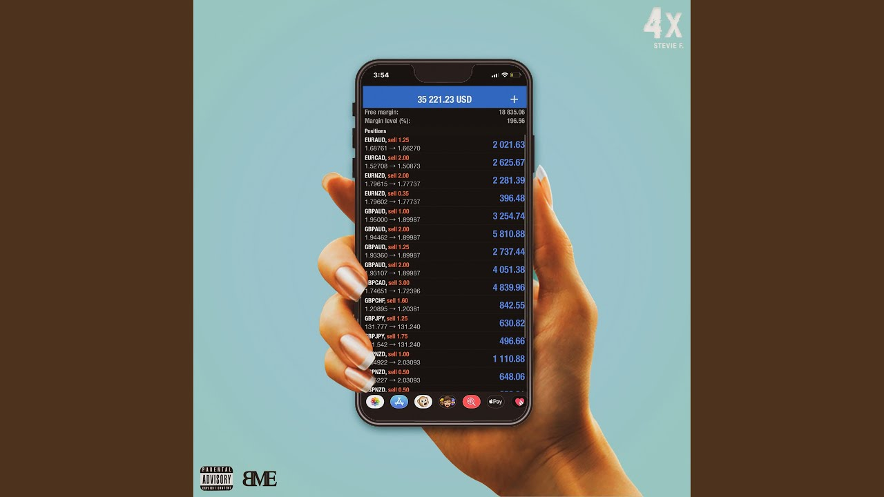 Download 4x (Forex)