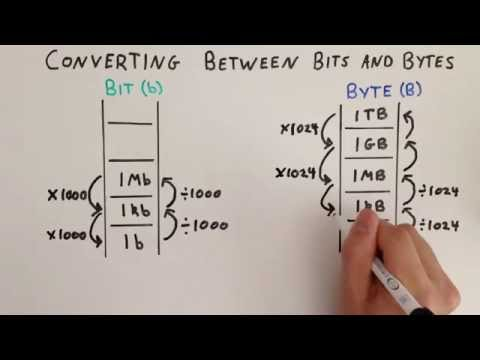 Converting Between Bits and Bytes -