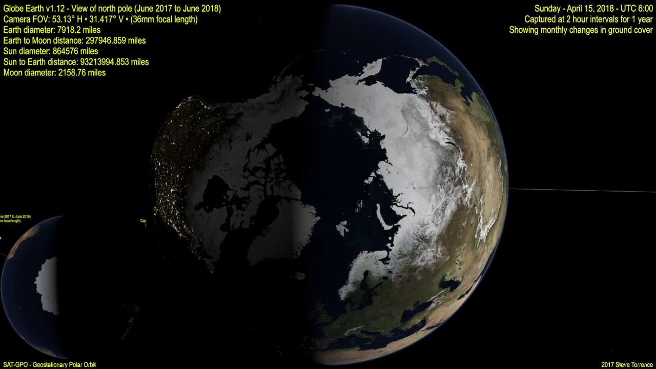 Global Earth North Pole vs South Pole snow coverage ...