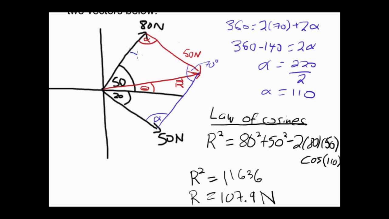 force vector diagram calculations wiring for master phone socket addition with parallelogram method youtube
