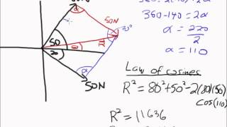 Vector Addition with Parallelogram Method
