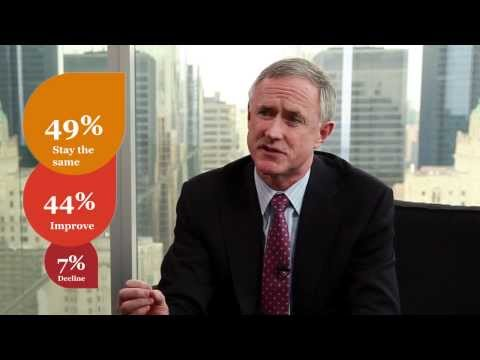 Global CEO Survey -- The Canadian Summary
