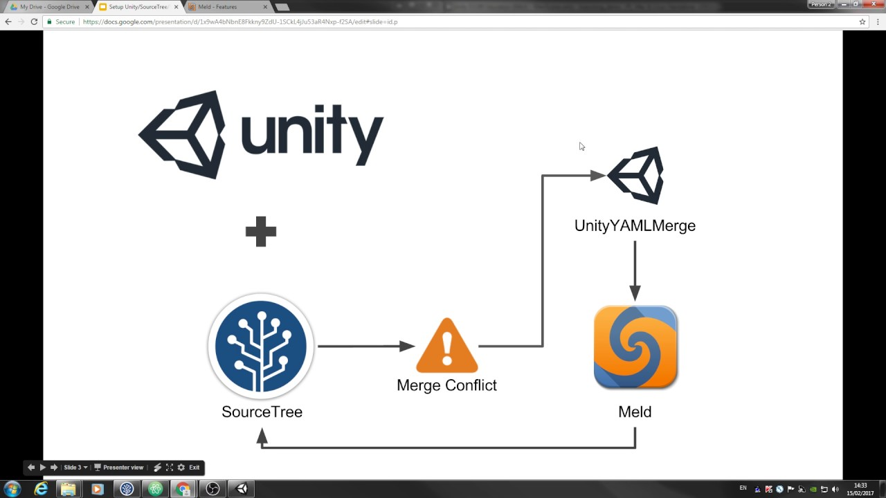 Unity, SourceTree and Merge Conflicts