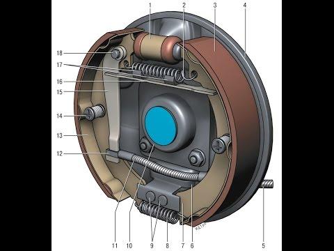 Видео Ремонт рабочего цилиндра сцепления