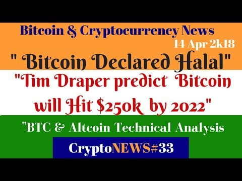 Cryptocurrency #33, Bitcoin Declared Halal, Tim Draper predict  Bitcoin will Hit $250k  by 2022