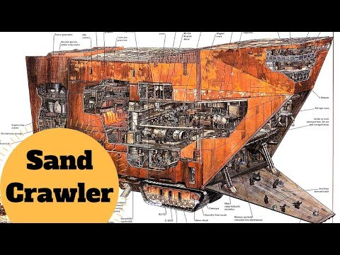 COMPLETE BREAKDOWN! - The Jawa Sandcrawler - Star Wars Ships & Vehicles Breakdown