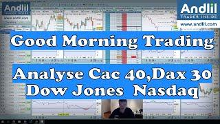 Le Good Morning Trading Analyses DAx 30 Cac 40 YM  NQ ES 14 février 2020 par Benoist Rousseau Andlil
