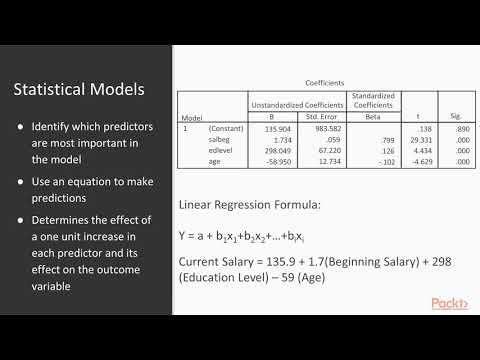 Hands-on Machine Learning for Data Mining: General Model Interpretation|packtpub.com