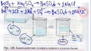 Ионные уравнения: образование осадка