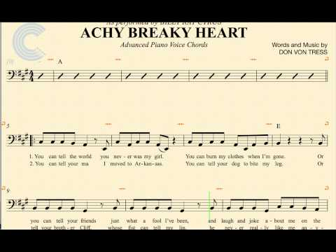 Tuba - Achy Breaky Heart - Billy Ray Cyrus - Sheet Music, Chords, & Vocals