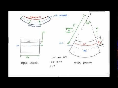 Flexure Formula (Part 1) - Mechanics of Materials