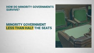 How do minority governments survive?