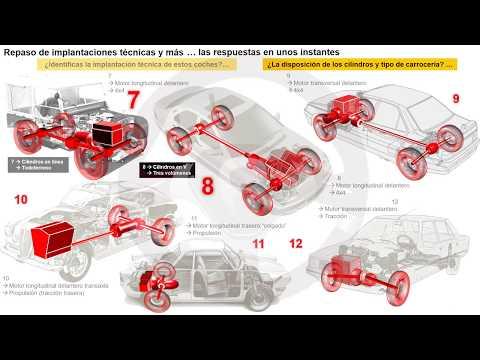 EVOLUCIÓN DE LA TECNOLOGÍA DEL AUTOMÓVIL A TRAVÉS DE SU HISTORIA - Módulo 1 (15/31)