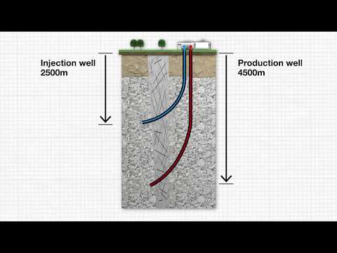 United Downs Deep Geothermal Explainer