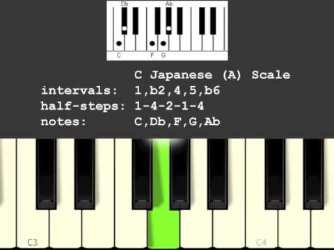 Japanese Musical Scale (A)