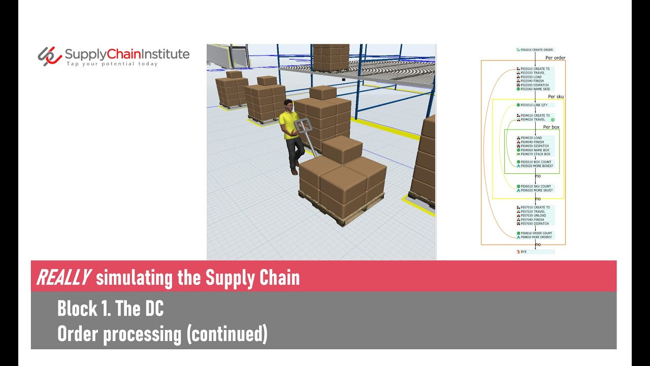 REALLY simulating the Supply Chain Block 1-5