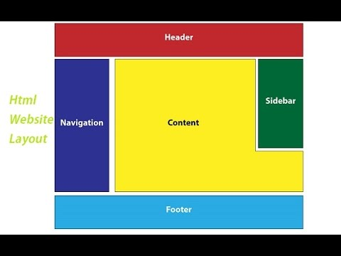 Html Website Layout Html Css Web Concepts And Tools
