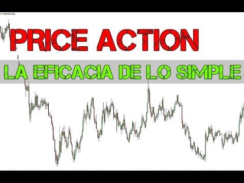 Binaryoptionsdaily precio acción