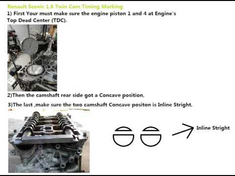 Renault Scenic 1.6 Twin Cam Timing Marking - YouTube: Renault Megane Scenic 1.4 Engine Diagram at e-platina.org