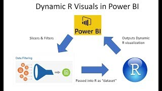 كيفية إنشاء ديناميكية R صور في السلطة BI
