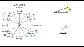 Lesson 69 Trig Functions of General Angles