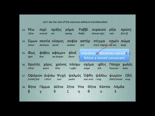 GREEK PRONUNCIATION 2 (Phonetics)
