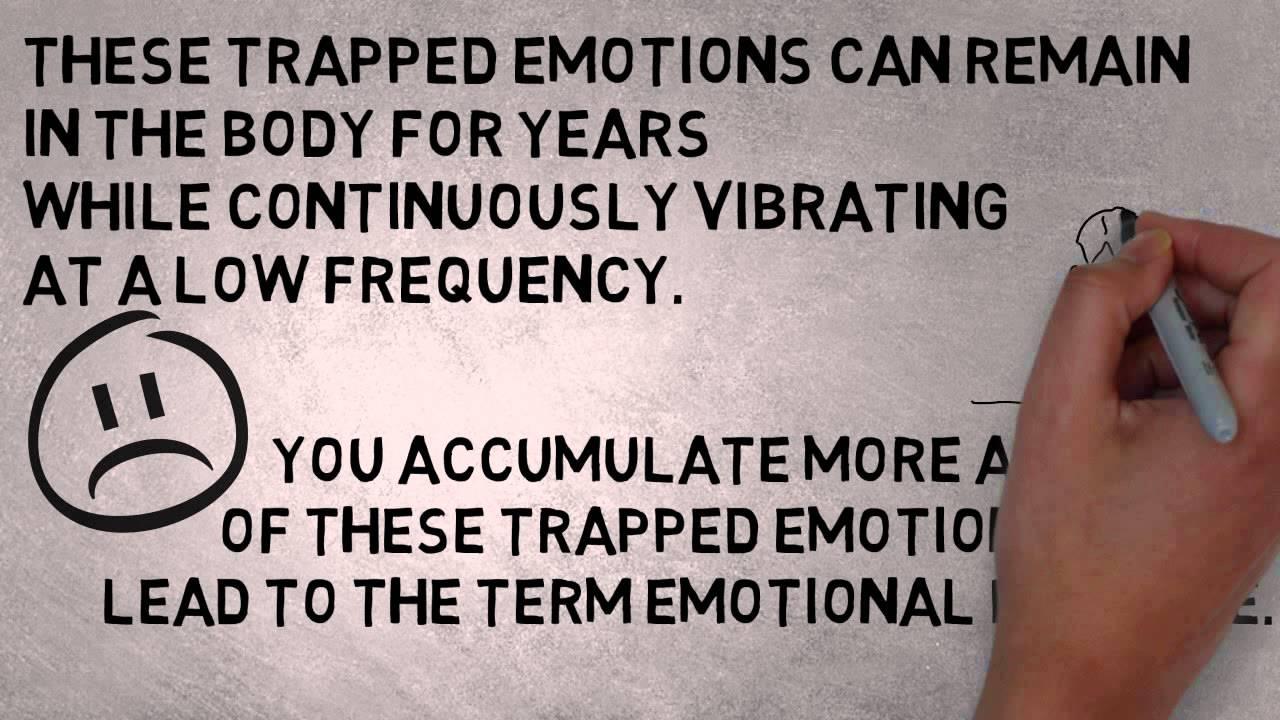 trapped emotions youtube. Black Bedroom Furniture Sets. Home Design Ideas