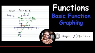graph a linear function f x 3x 2
