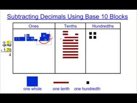 Common Worksheets » Subtraction With Regrouping Using Base Ten ...
