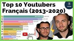 TOP 10 YOUTUBERS FRANCAIS - EN ABONNES (2013-2020)