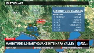 What exactly happened in Napa during earthquake?