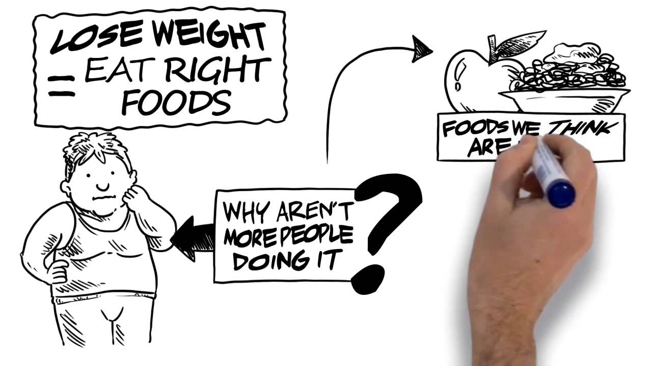 Weight Loss Foods   Six Pack Abs Are Made In The Kitchen Not The Gym