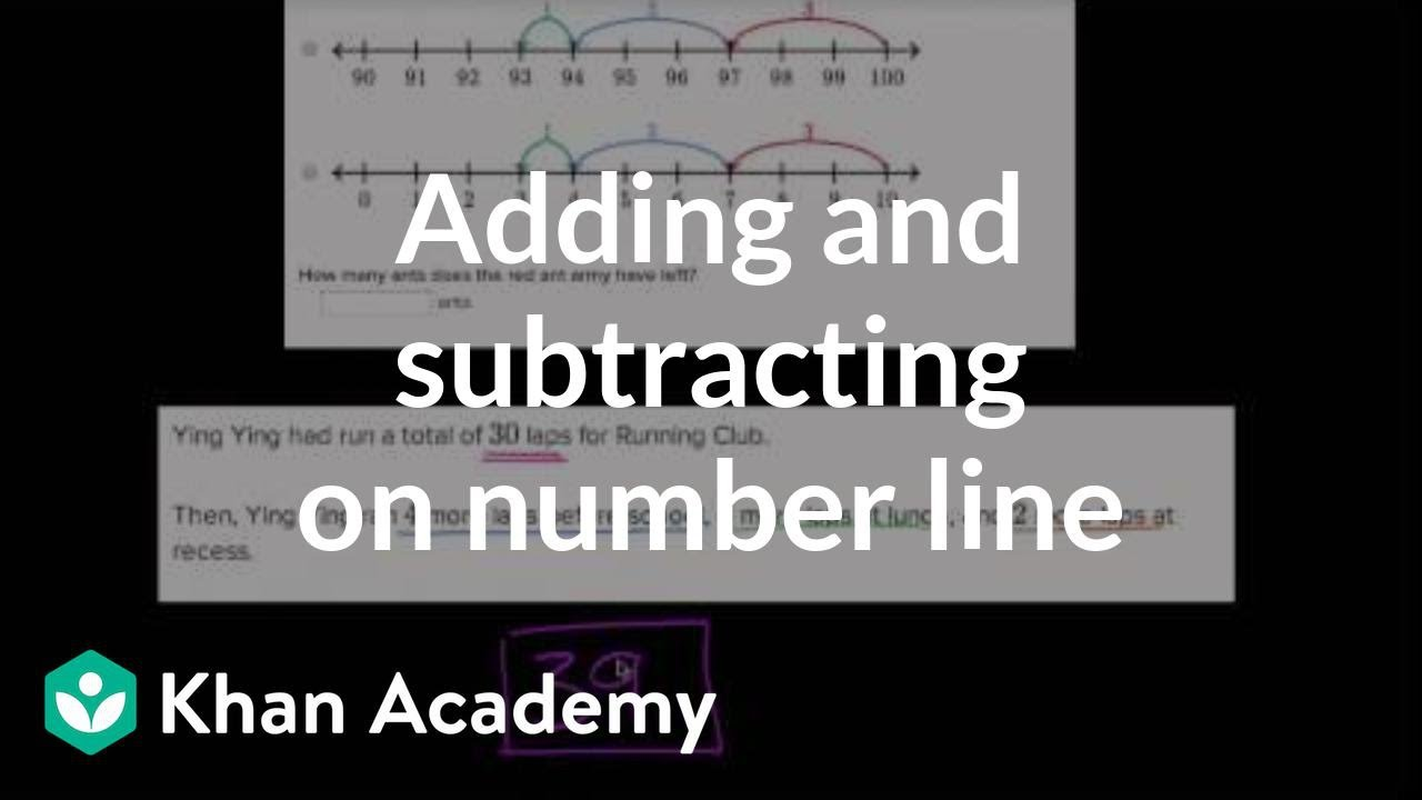 Adding and subtracting on number line word problems | Early Math ...