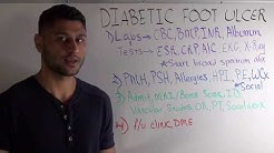 Residency Interview Case Study - Diabetic Foot Ulcer
