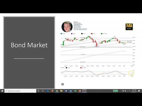 ca-interest-rates:-daily-market-report-october-23