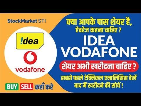 Idea Vodafone Share News | Vodafone Idea  Share Price Target | Idea BSE/NSE Stock Analysis Buy Sell