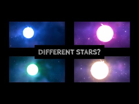 No Man's Sky Different Star Systems Explained - How to find Warp Reactor Upgrade + Beautiful Planets