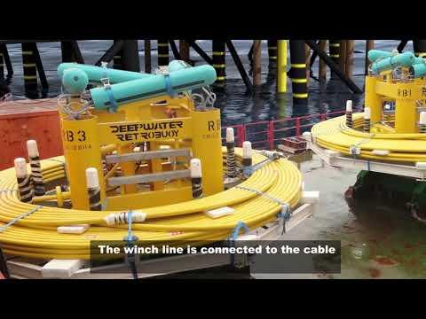 Subsea ICCP Installation