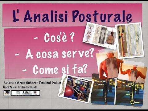 Analisi Posturale: cos'è? A cosa serve? Come si fa? Valutazione posturale (video 55)