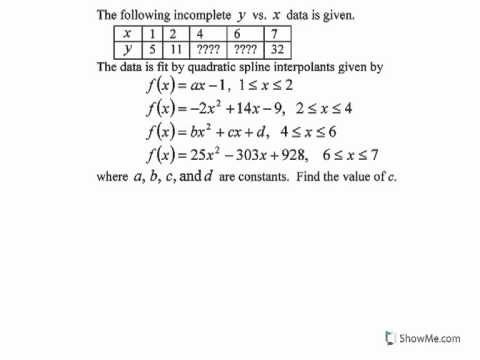Quadratic Spline Method Interpolation Example: Another Approach!