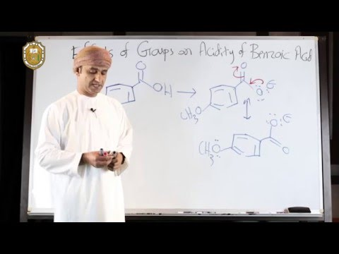 Effects of Groups on Acidity of Benzoic Acid II