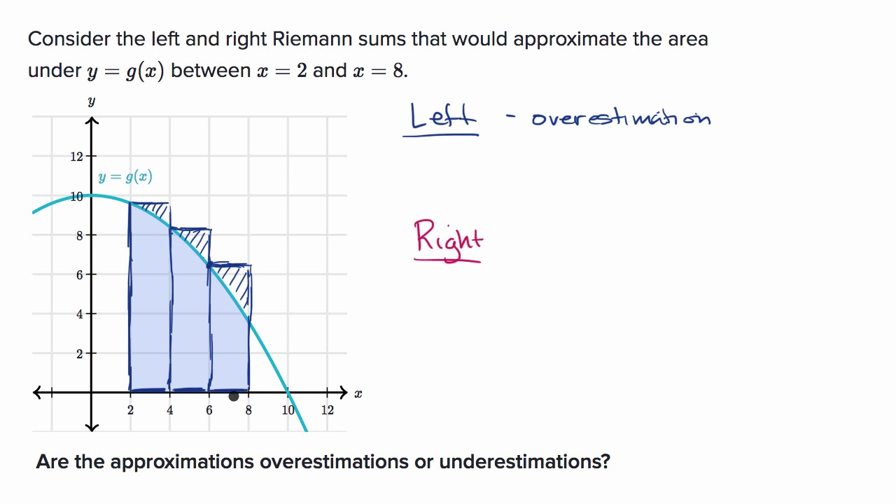Over- and under-estimation of Riemann sums (video)   Khan