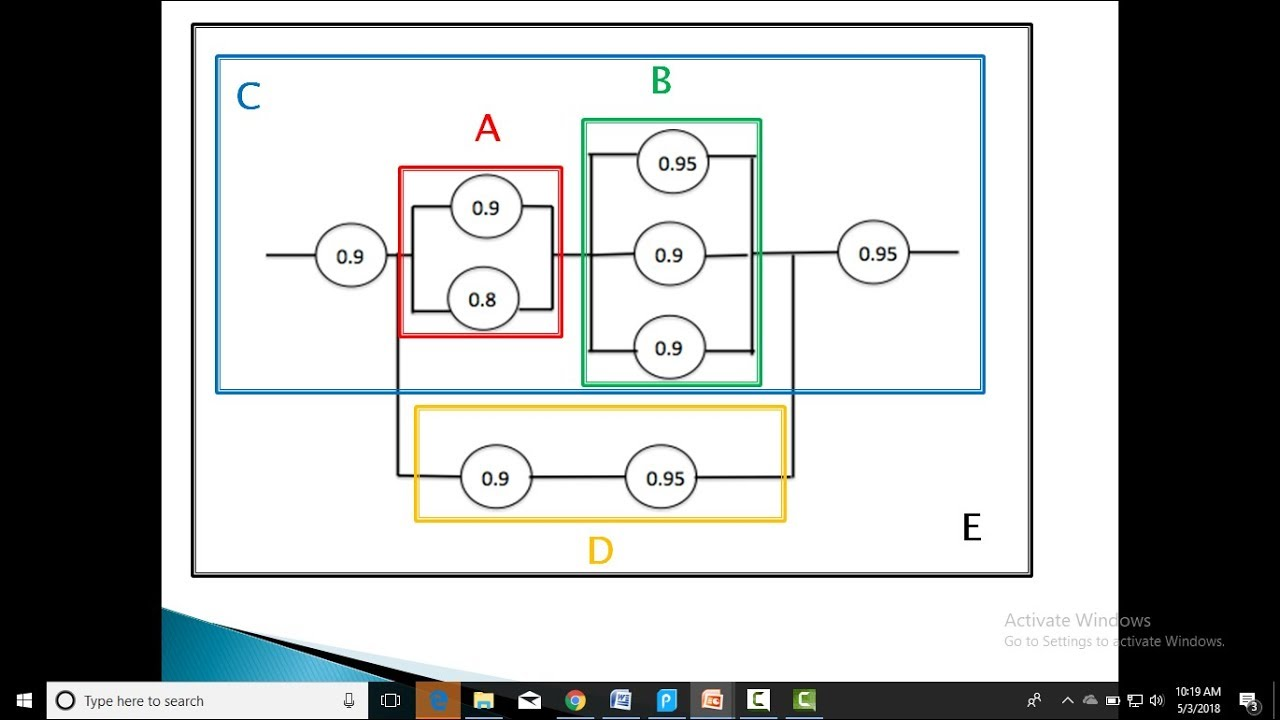 reliability block diagram problem and its solution in urdu