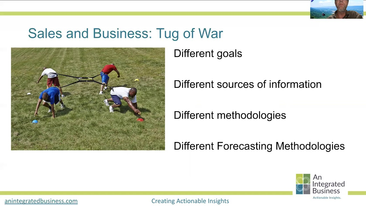 Integration Use Case Video:  Improving Sales Forecasting and Productivity