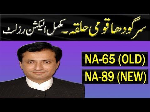 NA-65 (New NA- 89) Sargodha | Pakistan Election Results